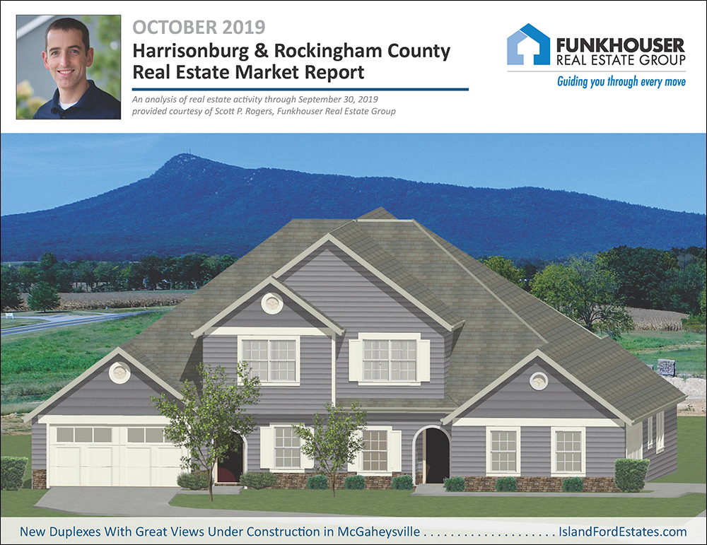 Harrisonburg & Rockingham County Real Estate Market Report